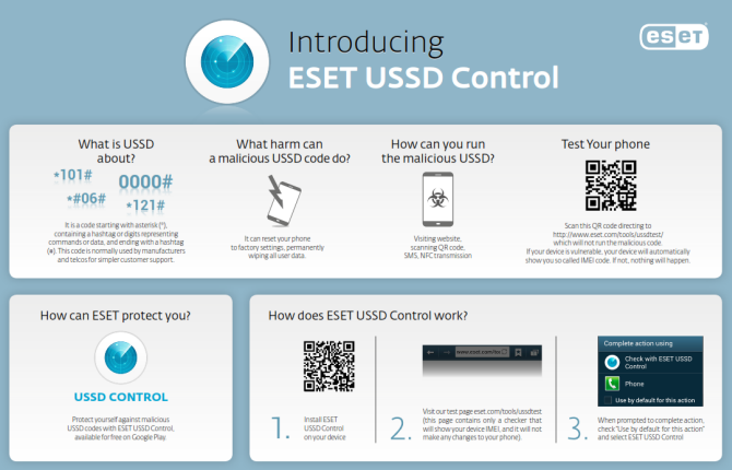 Free Android USSD vulnerability protection from ESET now on