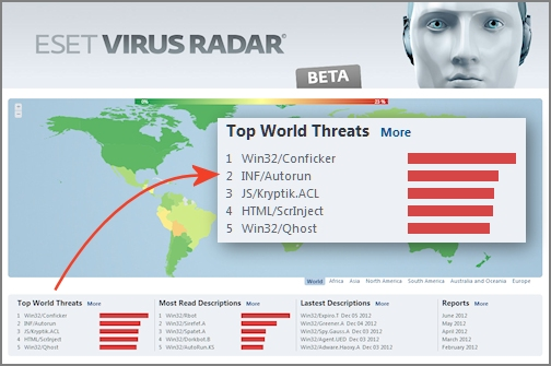 Autorun on Virus Radar