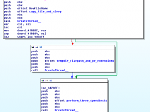 Win32/DoS.OutFlare.A DoS Cloudflare-savvy malware