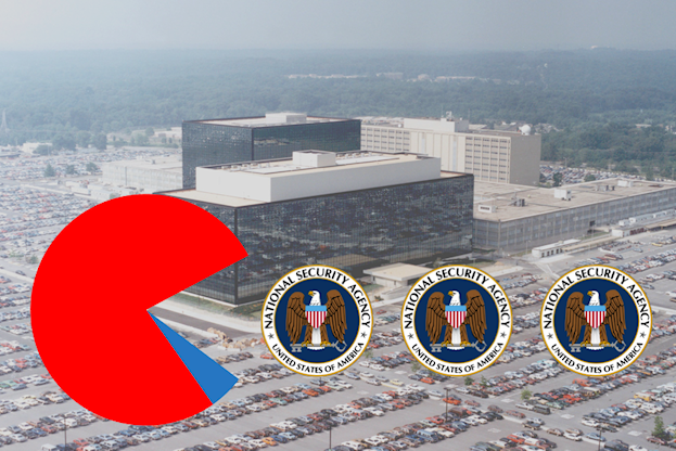 Survey says 77% of Americans reject NSA mass electronic surveillance, of Americans