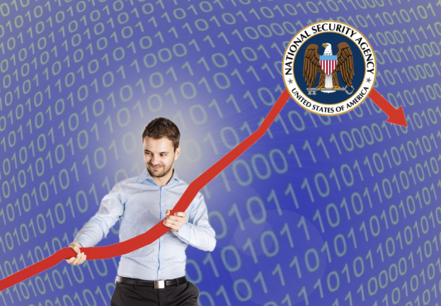 NSA and Wall Street: online activity shrinks, changes post‑Snowden