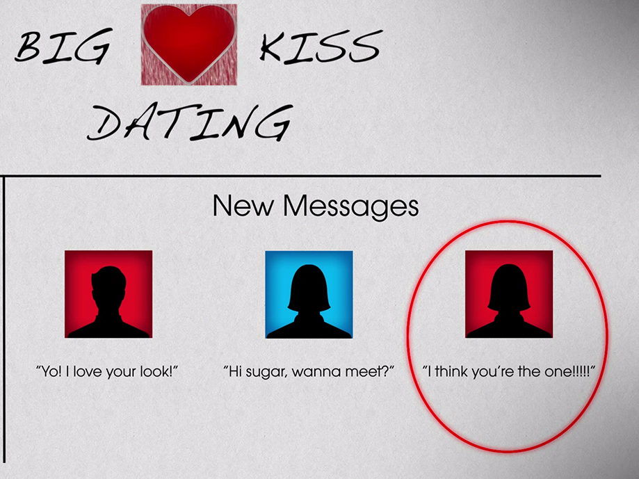 online dating headline tips What's the secret to a killer dating profile for men copy-and-pastable examples   profiled online dating  taglines/headlines: haven't met.