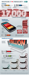 ESET-healthcare-infographic[1]