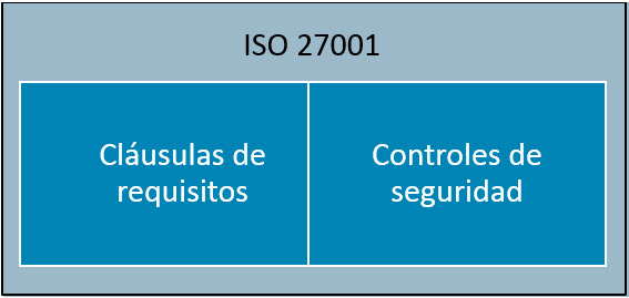 iso27001_requisitos