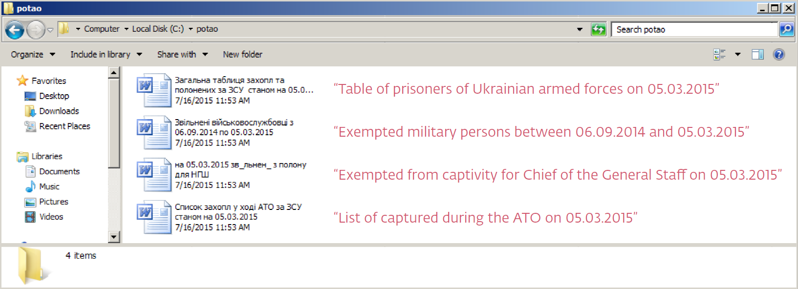 Figure 3 – Potao droppers with MS Word icons and file names used in attacks against high-value Ukrainian targets to capture the interest of recipients