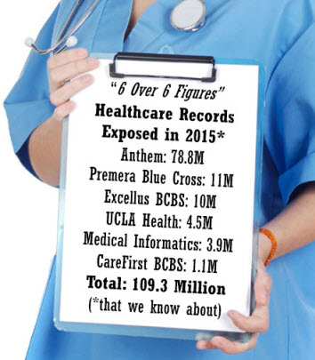 health-breaches-2015-354  - health breaches 2015 354 - Healthcare data breaches lead patients to withhold information from doctors