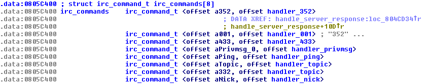 Figure 9 - IRC commands