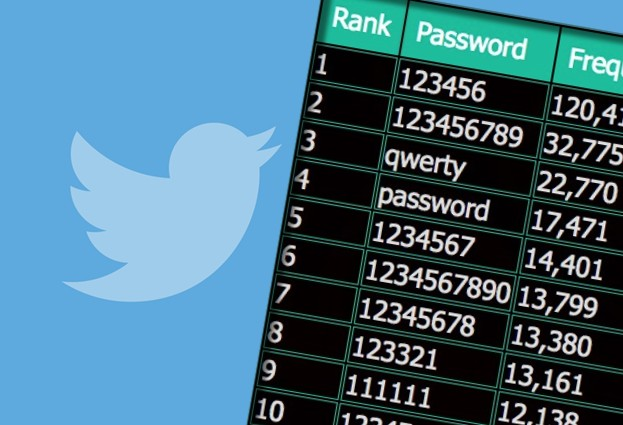 32 million Twitter account credentials up for grabs – but site says it wasn't hacked