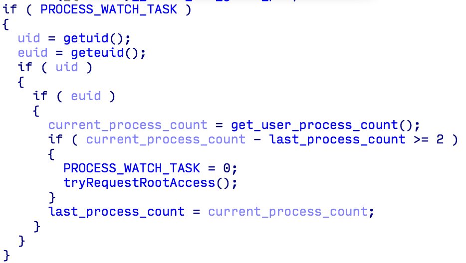 Figure 12: Code performing the process count check