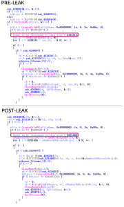 Hacking Team's  - Figure1 180x300 - Hacking Team's infamous surveillance tool detected by ESET systems