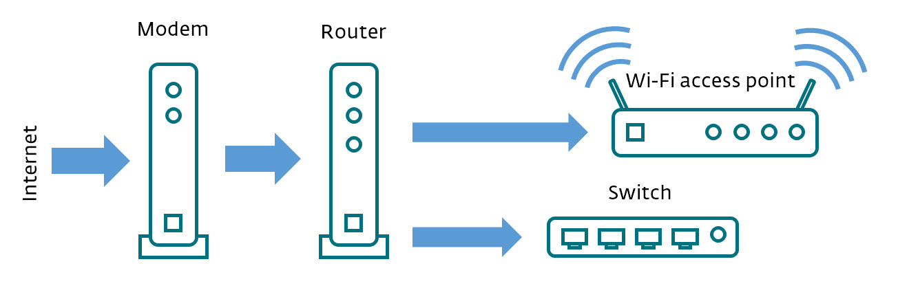 - router modem wifi switch - VPNFilter continues to provide routers with troublesome issues