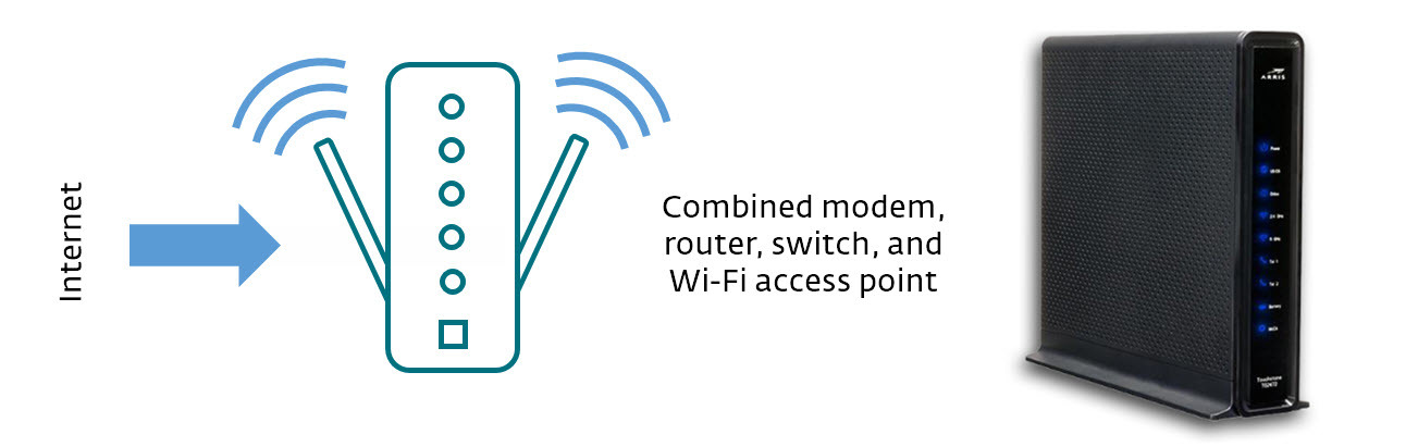 - single box device - VPNFilter continues to provide routers with troublesome issues