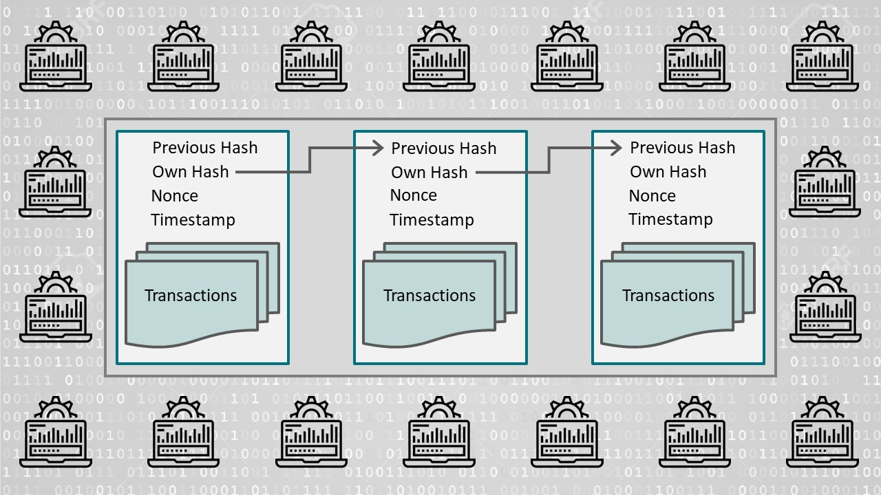 - Blockchain english - What it is, how it works and how it is being used in the market