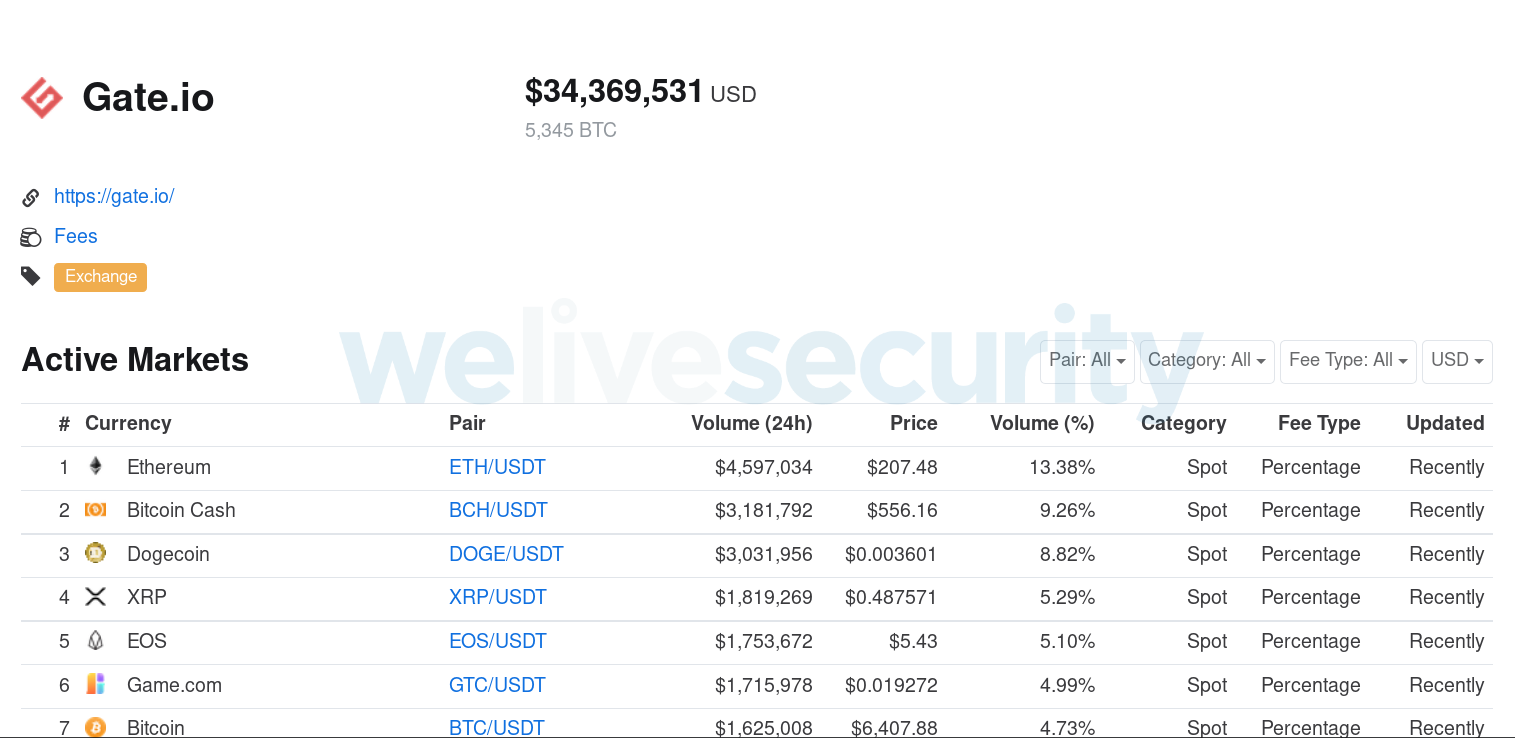 Supply‑chain attack on cryptocurrency exchange gate io | WeLiveSecurity