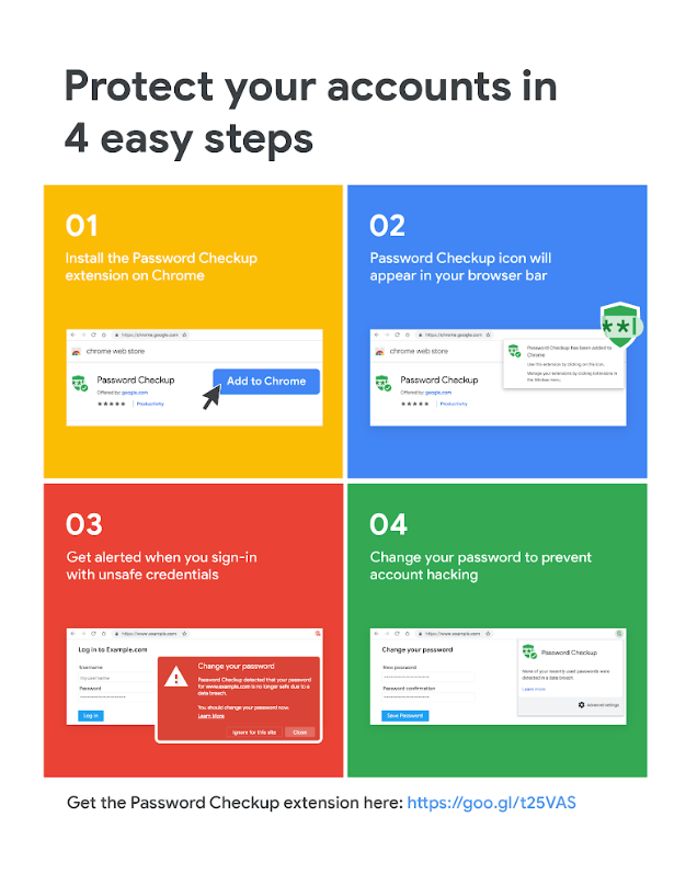 - Screenshot 2019 02 06 Protecting your data no matter where you go on the web - Google rolls out Chrome extension to warn you about compromised logins
