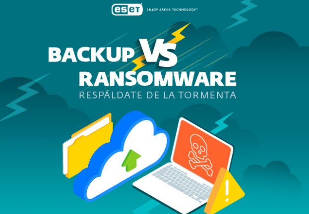 Backup vs. Ransomware