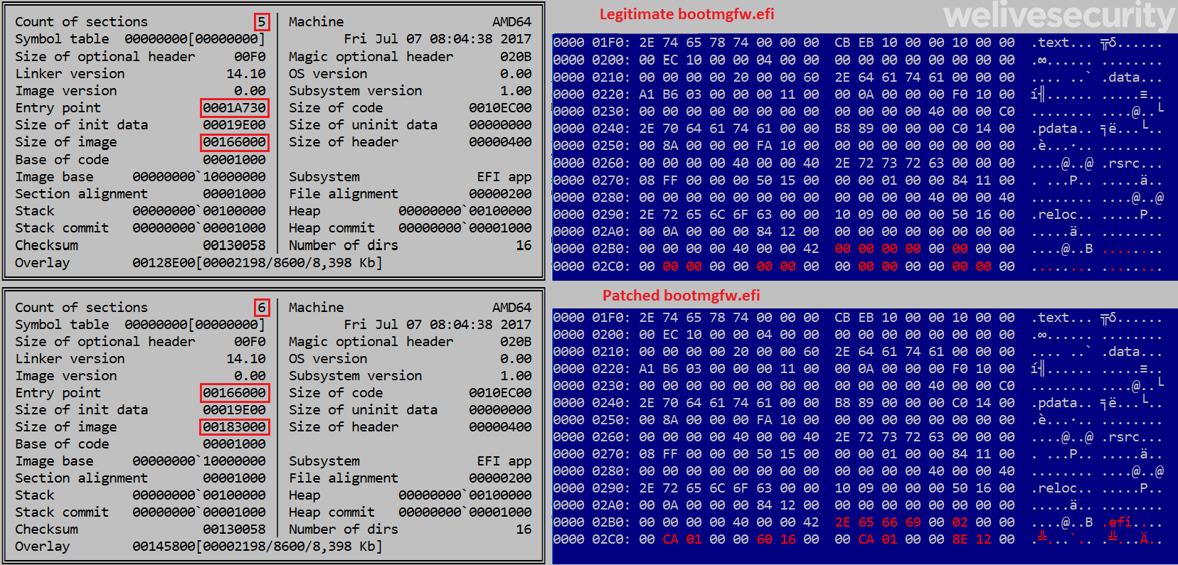 Figure 4. Comparison of original top and modified bottom Windows Boot Manager bootmgfw.efi